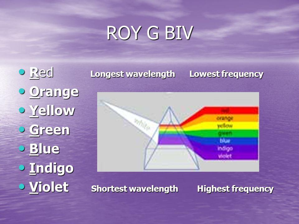 ROY G BIV Red Longest wavelength Lowest frequency Red Longest wavelength Lowest frequency Orange Orange Yellow Yellow Green Green Blue Blue Indigo Indigo Violet Shortest wavelength Highest frequency Violet Shortest wavelength Highest frequency