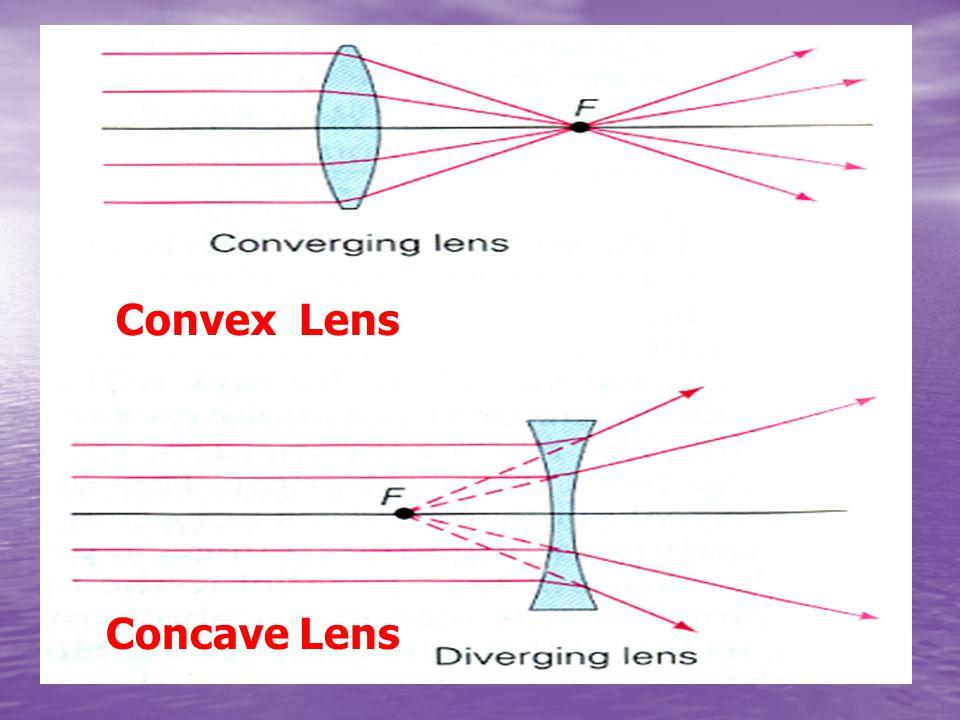 Convex Lens Concave Lens