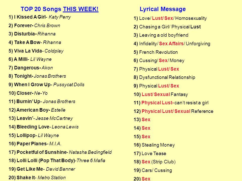 TOP 20 Songs THIS WEEK.