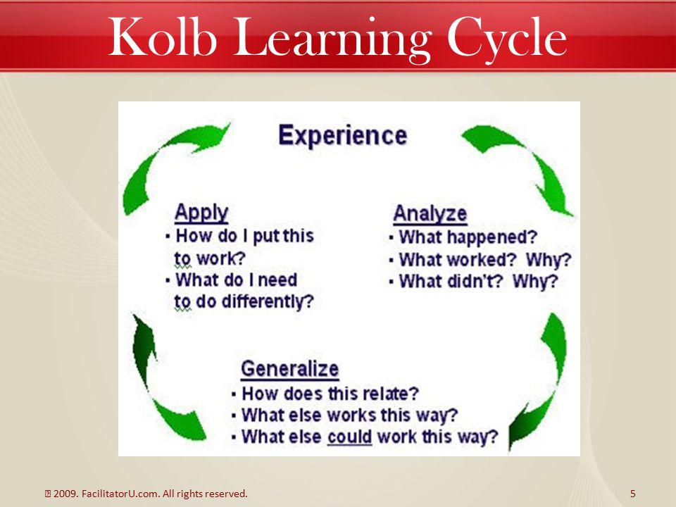  2009. FacilitatorU.com. All rights reserved.5 Kolb Learning Cycle