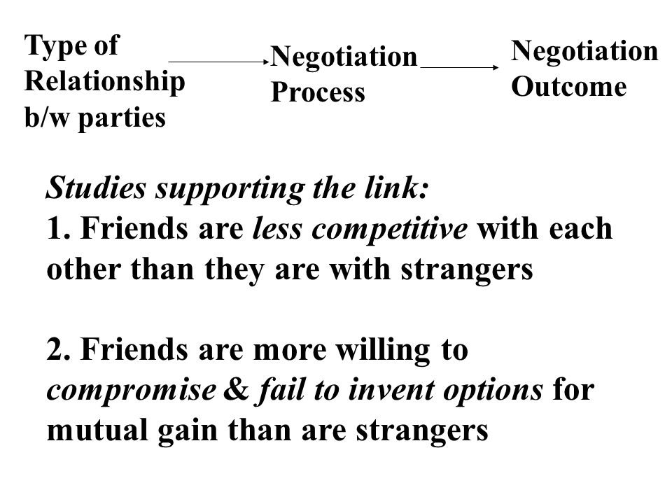 Negotiation Process Type of Relationship b/w parties Studies supporting the link: 1.