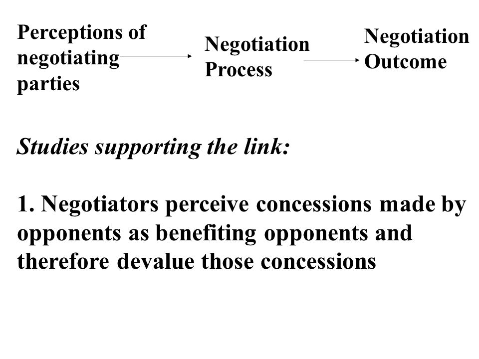Negotiation Process Perceptions of negotiating parties Studies supporting the link: 1.