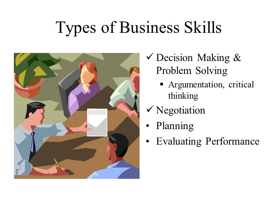 Types of Business Skills Decision Making & Problem Solving  Argumentation, critical thinking Negotiation Planning Evaluating Performance