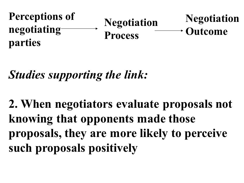 Negotiation Process Perceptions of negotiating parties Studies supporting the link: 2.