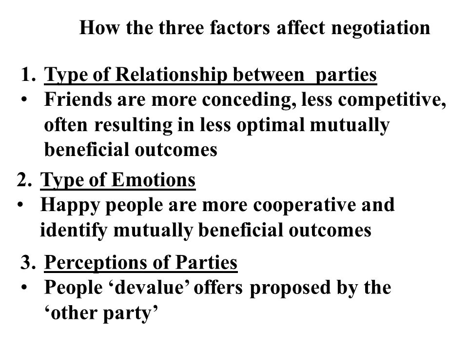 How the three factors affect negotiation 1.Type of Relationship between parties Friends are more conceding, less competitive, often resulting in less optimal mutually beneficial outcomes 2.Type of Emotions Happy people are more cooperative and identify mutually beneficial outcomes 3.Perceptions of Parties People 'devalue' offers proposed by the 'other party'