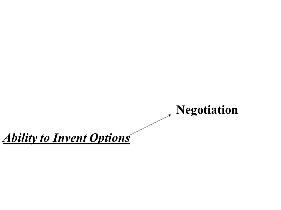 Negotiation Ability to Invent Options