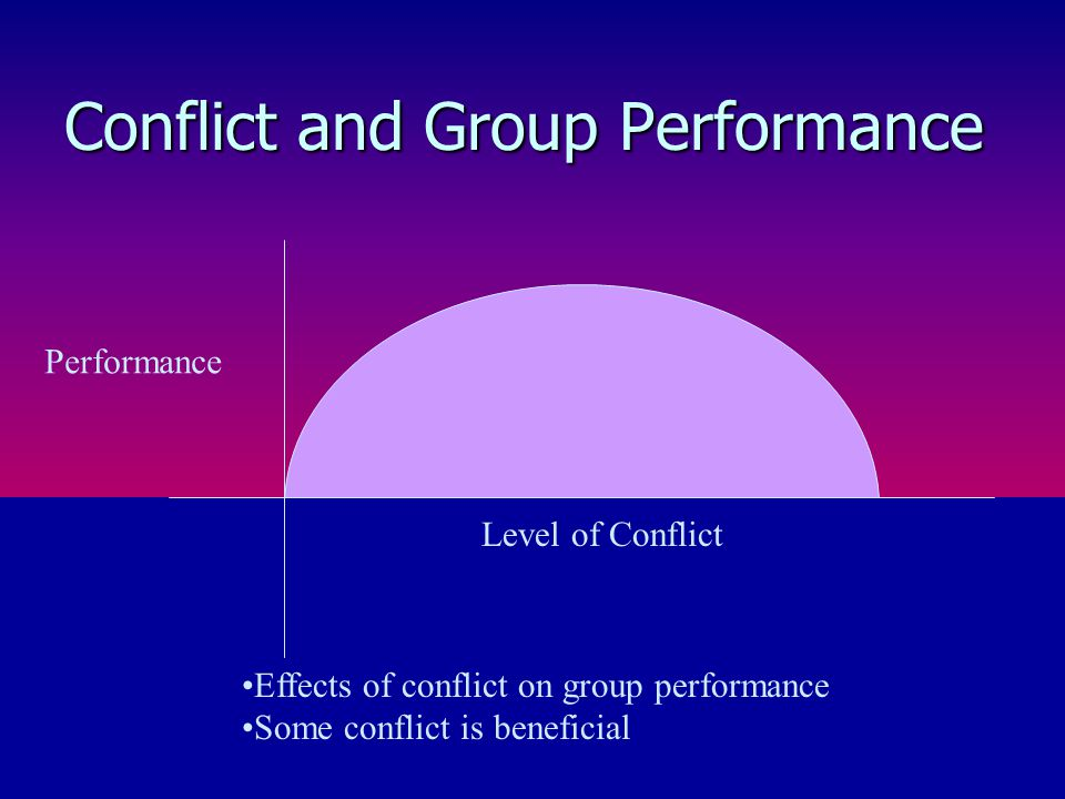 Conflict and Group Performance Performance Level of Conflict Effects of conflict on group performance Some conflict is beneficial