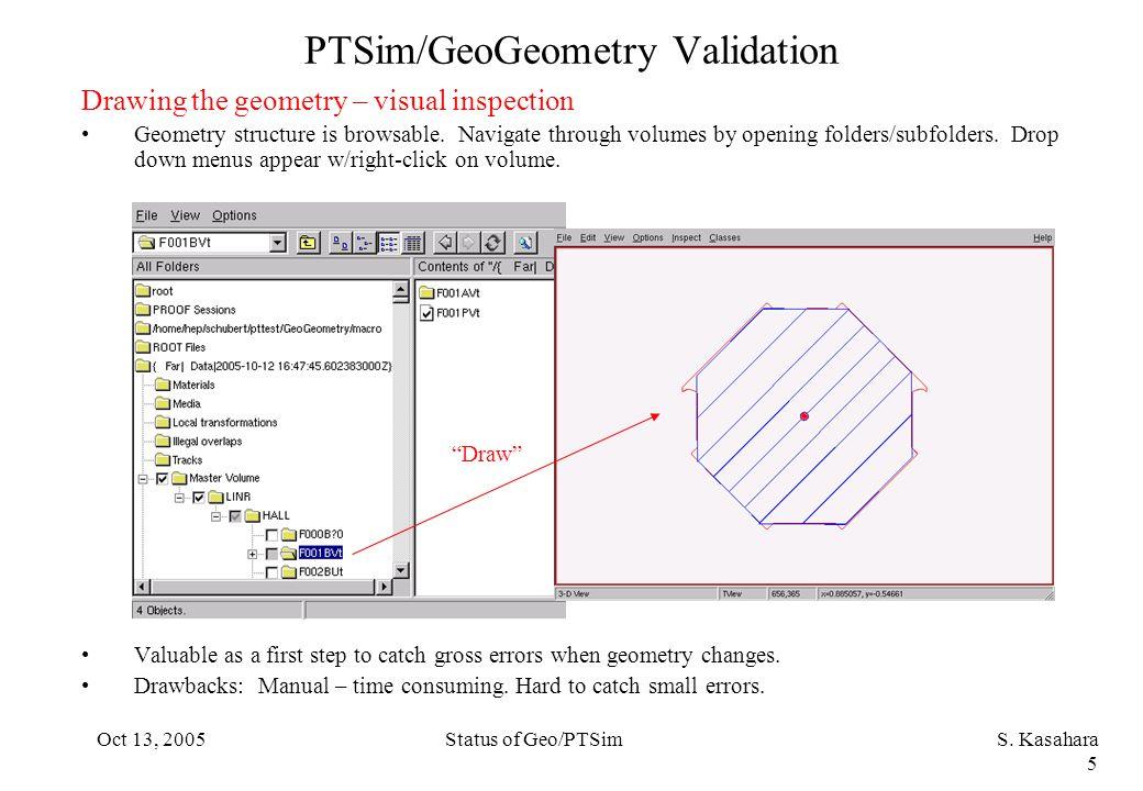 Oct 13, 2005Status of Geo/PTSimS.Kasahara 6 PTSim/GeoGeometry Validation Use of TGeo tools, esp.