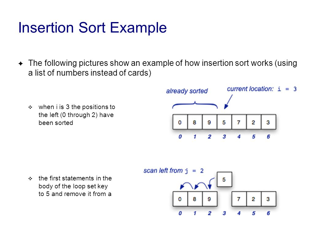 Insertion Sort Example ✦ The following pictures show an example of how insertion sort works (using a list of numbers instead of cards) ❖ when i is 3 the positions to the left (0 through 2) have been sorted ❖ the first statements in the body of the loop set key to 5 and remove it from a