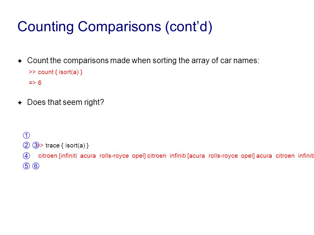 Counting Comparisons (cont'd) ✦ Count the comparisons made when sorting the array of car names: >> count { isort(a) } => 6 ✦ Does that seem right.