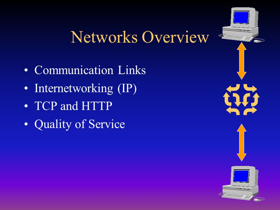 Networks Overview Communication Links Internetworking (IP) TCP and HTTP Quality of Service