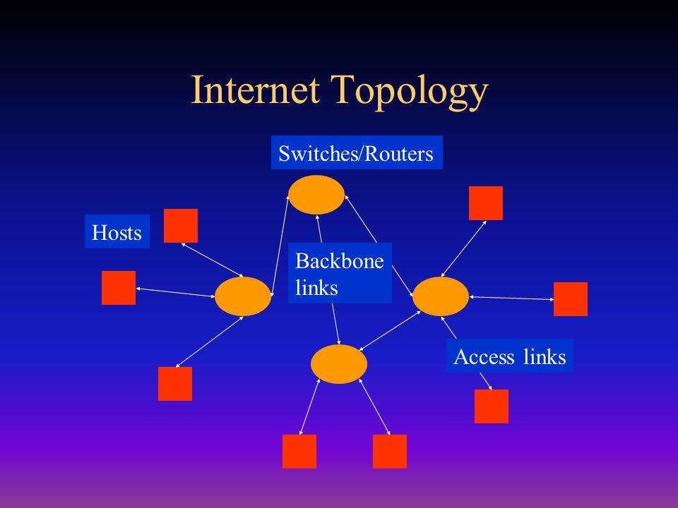 URL Structure :// : / Scheme –HTTP, FTP, GOPHER, MAILTO,... Host –An IP address or DNS name