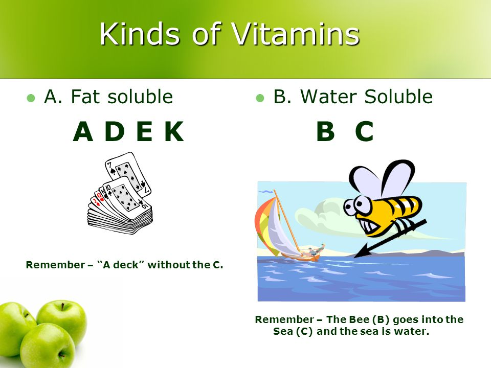 "B. Water Soluble B C Remember – The Bee (B) goes into the Sea (C) and the sea is water. Kinds of Vitamins A. Fat soluble A D E K Remember – ""A deck"" w"