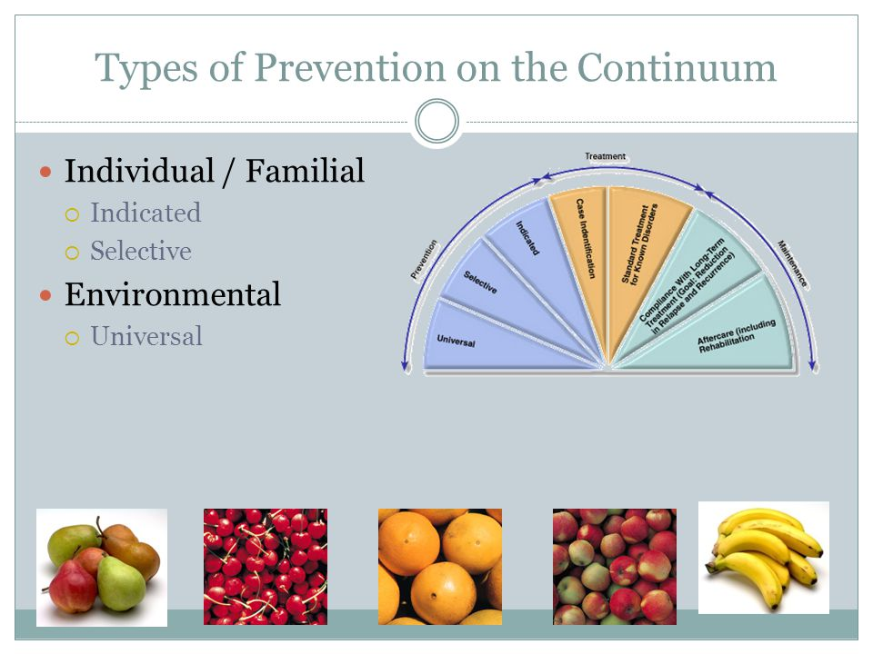 Types of Prevention on the Continuum Individual / Familial  Indicated  Selective Environmental  Universal
