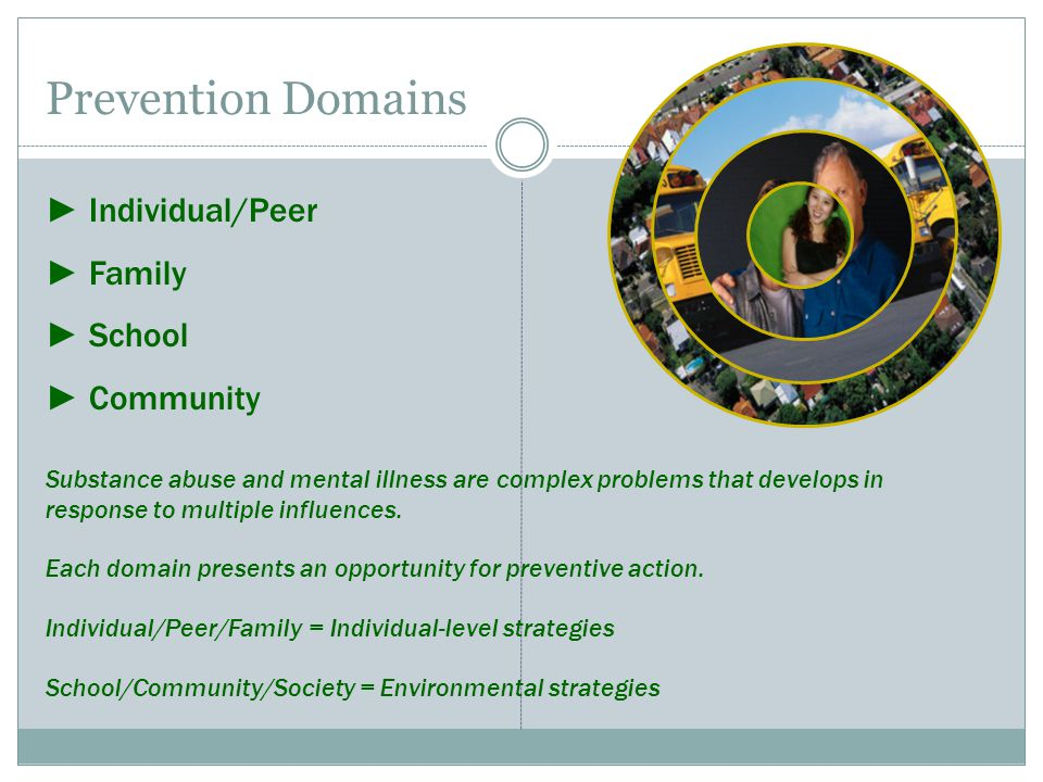 Prevention Domains ► Individual/Peer ► Family ► School ► Community Substance abuse and mental illness are complex problems that develops in response t