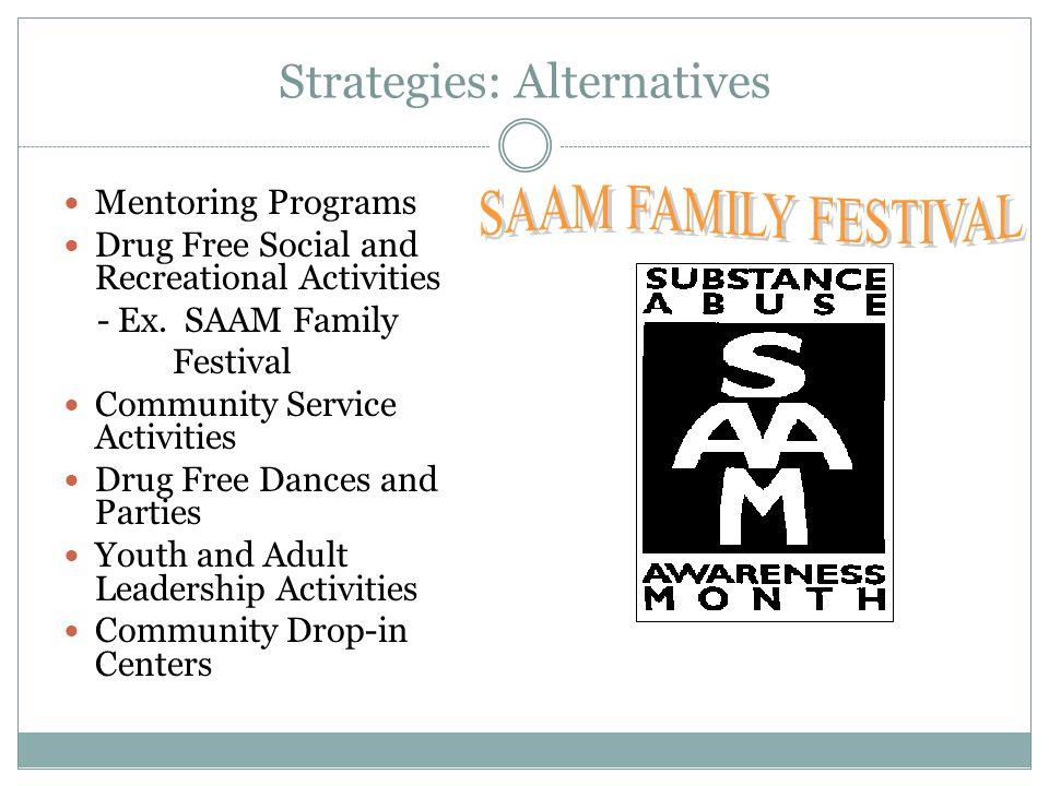 Strategies: Alternatives Mentoring Programs Drug Free Social and Recreational Activities - Ex. SAAM Family Festival Community Service Activities Drug
