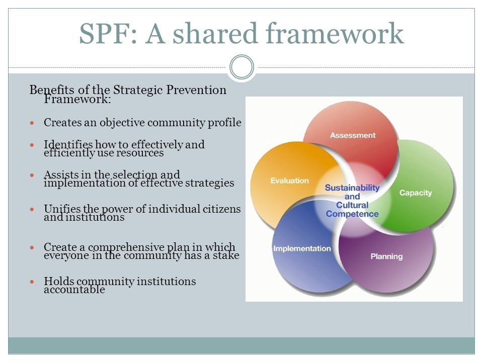SPF: A shared framework Benefits of the Strategic Prevention Framework: Creates an objective community profile Identifies how to effectively and effic