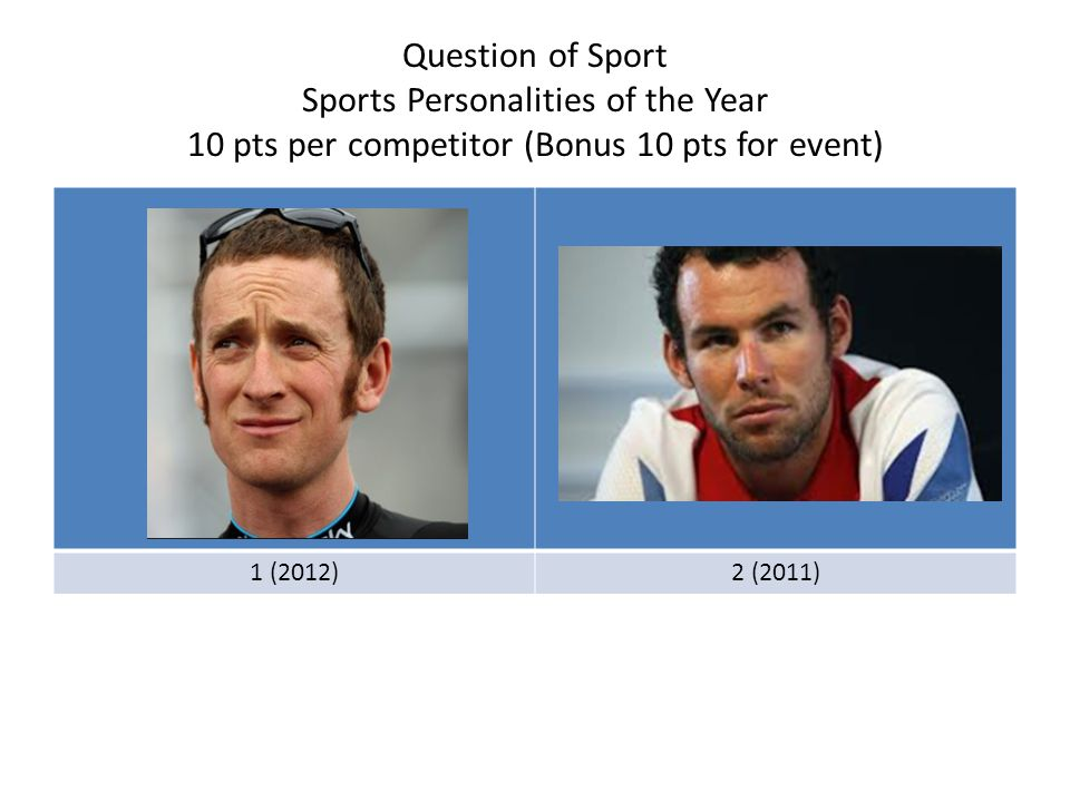 Question of Sport Sports Personalities of the Year 10 pts per competitor (Bonus 10 pts for event) 1 (2012)2 (2011)