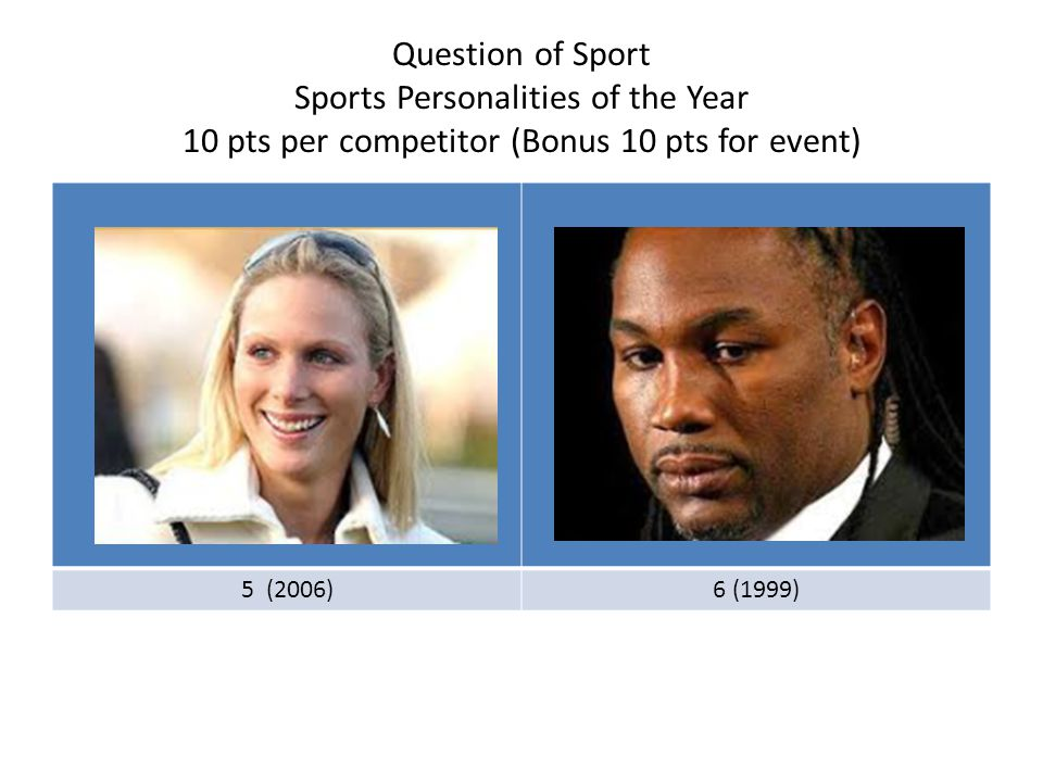 Question of Sport Sports Personalities of the Year 10 pts per competitor (Bonus 10 pts for event) 5 (2006)6 (1999)