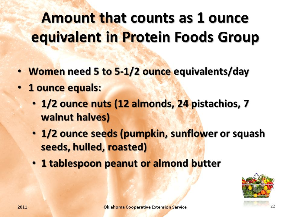 Amount that counts as 1 ounce equivalent in Protein Foods Group Women need 5 to 5-1/2 ounce equivalents/day Women need 5 to 5-1/2 ounce equivalents/da