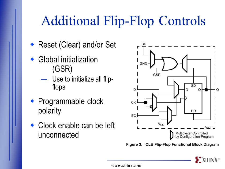 ® www.xilinx.com Additional Flip-Flop Controls  Reset (Clear) and/or Set  Global initialization (GSR) —Use to initialize all flip- flops  Programmable clock polarity  Clock enable can be left unconnected