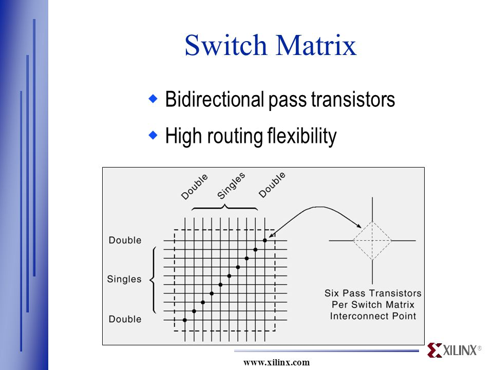 ® www.xilinx.com Switch Matrix  Bidirectional pass transistors  High routing flexibility