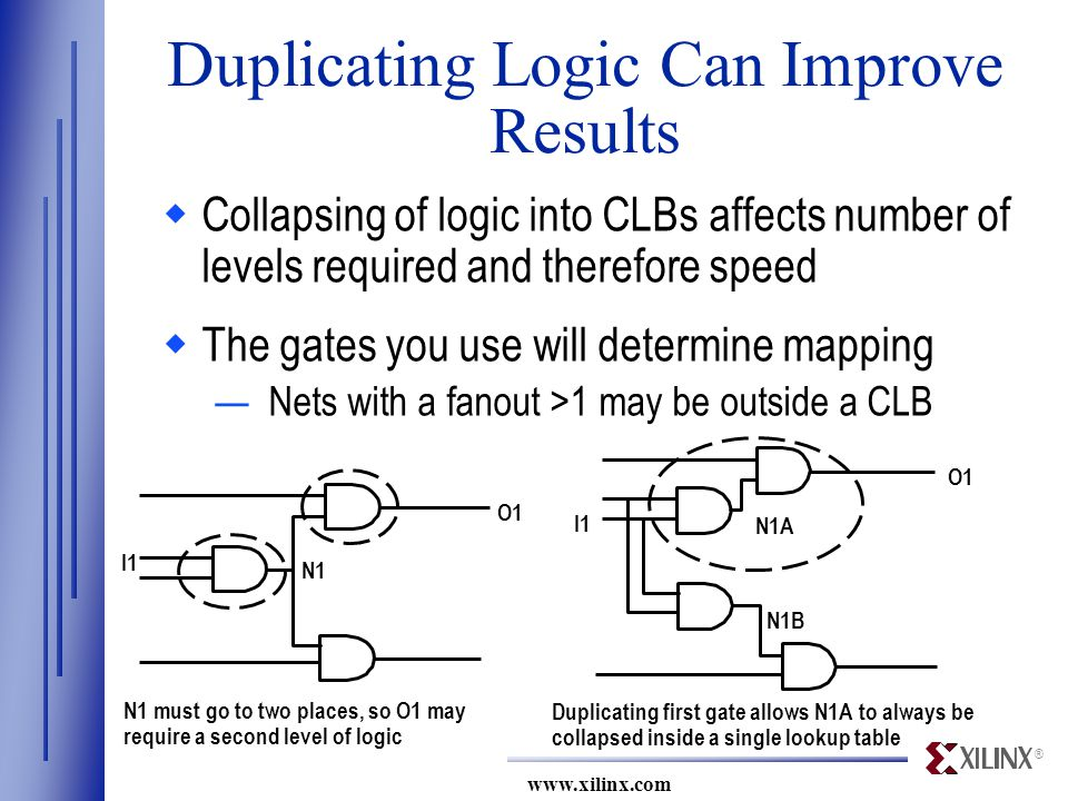 ® www.xilinx.com I1 N1 must go to two places, so O1 may require a second level of logic Duplicating first gate allows N1A to always be collapsed inside a single lookup table O1 N1 O1 I1 N1A N1B Duplicating Logic Can Improve Results  Collapsing of logic into CLBs affects number of levels required and therefore speed  The gates you use will determine mapping —Nets with a fanout >1 may be outside a CLB