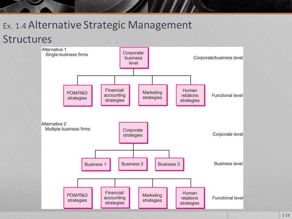 1-16 Ex. 1.4 Alternative Strategic Management Structures