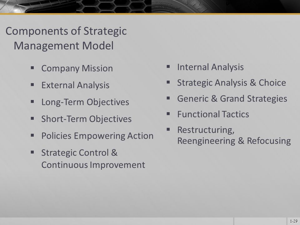 1-29 Components of Strategic Management Model  Company Mission  External Analysis  Long-Term Objectives  Short-Term Objectives  Policies Empowering Action  Strategic Control & Continuous Improvement  Internal Analysis  Strategic Analysis & Choice  Generic & Grand Strategies  Functional Tactics  Restructuring, Reengineering & Refocusing
