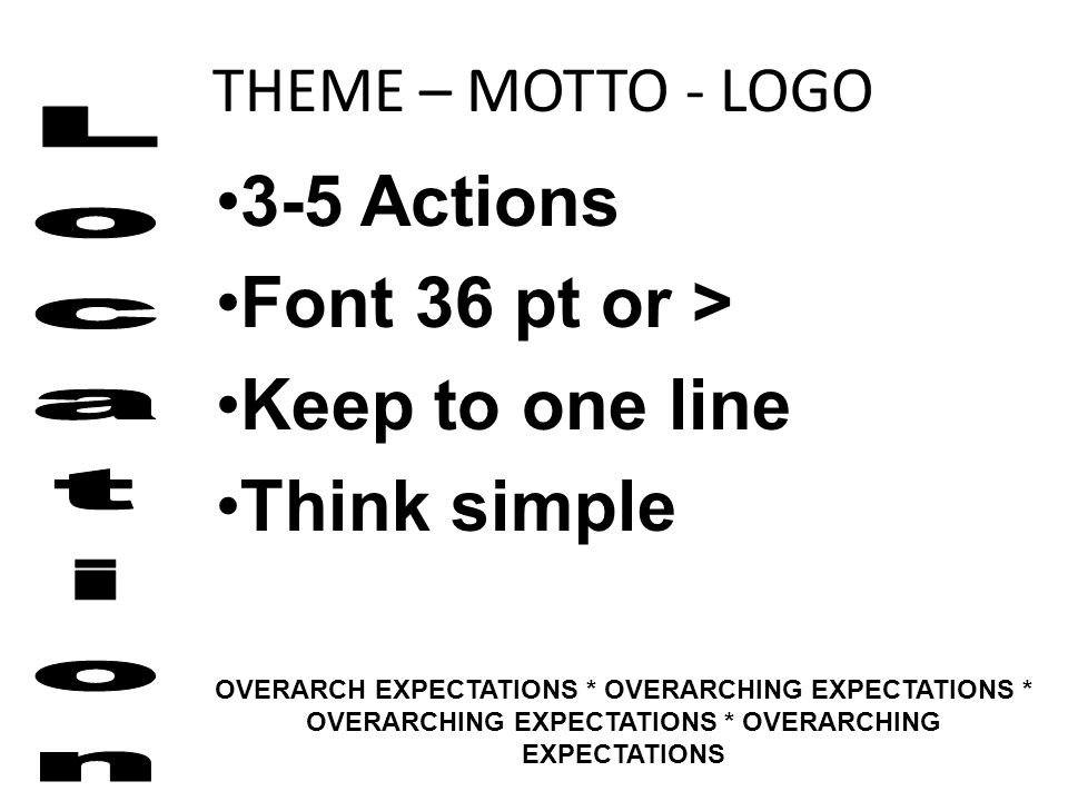 Location 40 pt font): 3-5 Actions Font 36 pt or > Keep to one line Eye goes to expectations Think simple Overarching Expectation * Use Easy to read font * Stick to 3 20 pt font