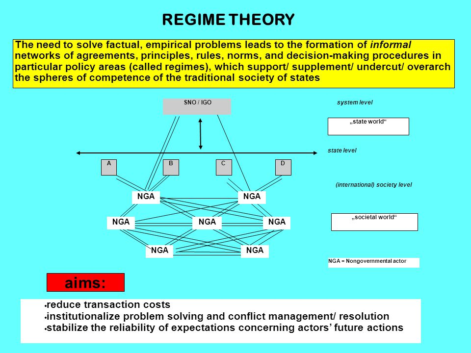 "DBAC SNO / IGO NGA system level state level (international) society level ""state world"" ""societal world"" REGIME THEORY The need to solve factual, empi"