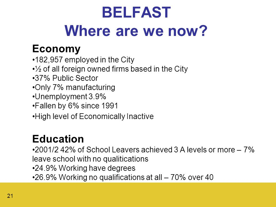 21 BELFAST Where are we now.