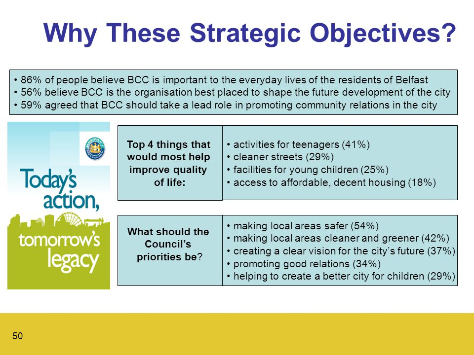 50 Why These Strategic Objectives.