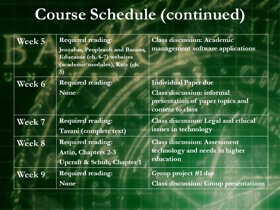 Course Schedule (continued) Week 5 Required reading: Jenzabar, Peoplesoft and Banner, Educause (ch.