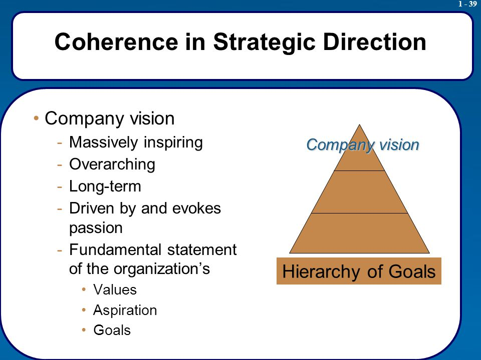 1 - 39 Coherence in Strategic Direction Company vision -Massively inspiring -Overarching -Long-term -Driven by and evokes passion -Fundamental statement of the organization's Values Aspiration Goals Hierarchy of Goals Company vision