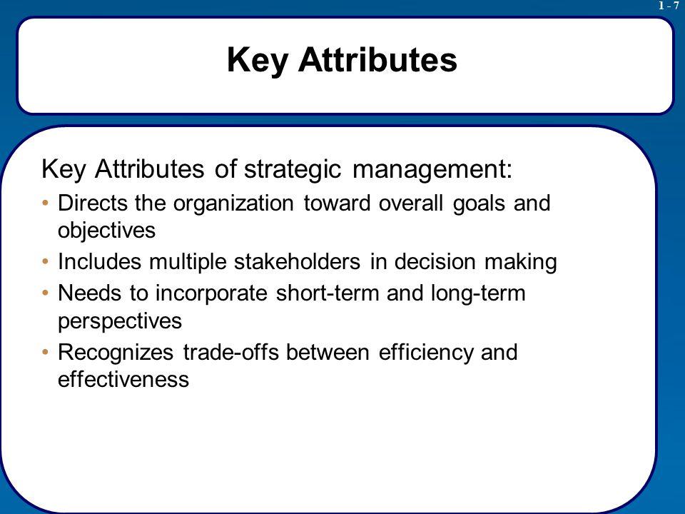 1 - 38 Why Modern Flow of Strategic Management.