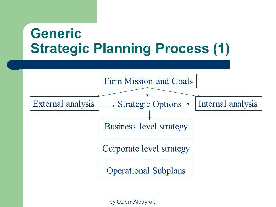 by Ozlem Albayrak Generic Strategic Planning Process (1) Firm Mission and Goals Strategic Options Business level strategy Corporate level strategy Ope