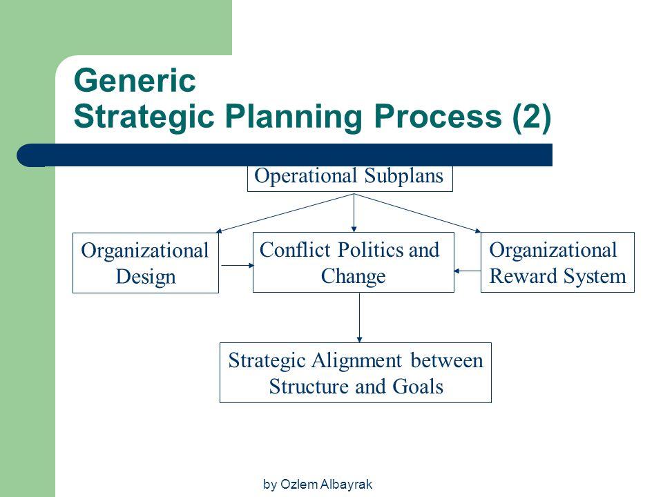 by Ozlem Albayrak Generic Strategic Planning Process (2) Operational Subplans Conflict Politics and Change Organizational Reward System Organizational