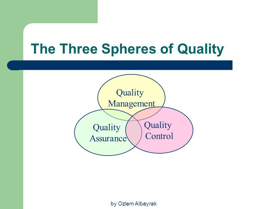 by Ozlem Albayrak The Three Spheres of Quality Quality Management Quality Assurance Quality Control