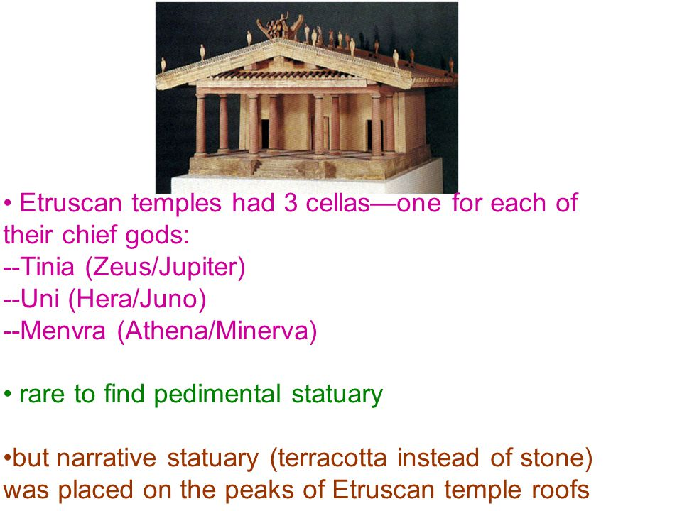 Etruscan temples had 3 cellas—one for each of their chief gods: --Tinia (Zeus/Jupiter) --Uni (Hera/Juno) --Menvra (Athena/Minerva) rare to find pedimental statuary but narrative statuary (terracotta instead of stone) was placed on the peaks of Etruscan temple roofs
