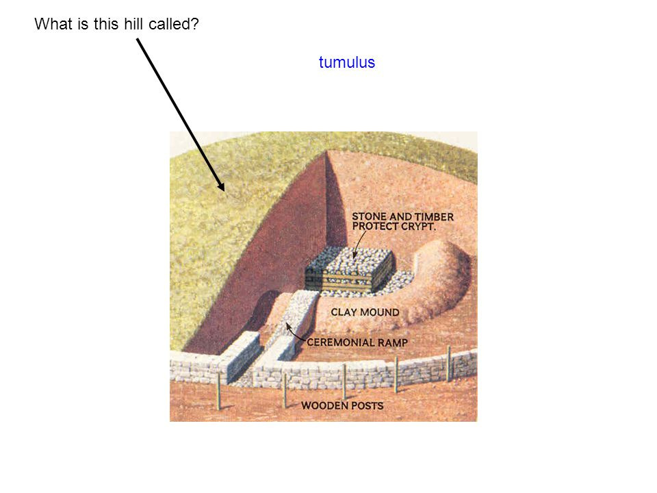 What is this hill called? tumulus