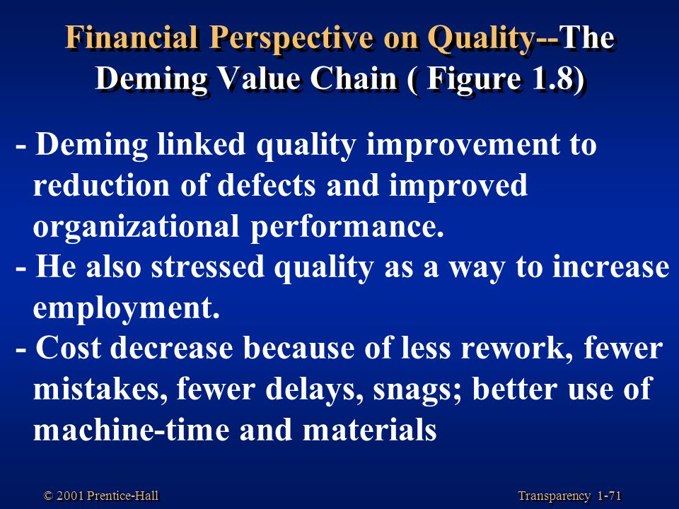 Transparency 1-71 © 2001 Prentice-Hall Financial Perspective on Quality--The Deming Value Chain ( Figure 1.8) - Deming linked quality improvement to r