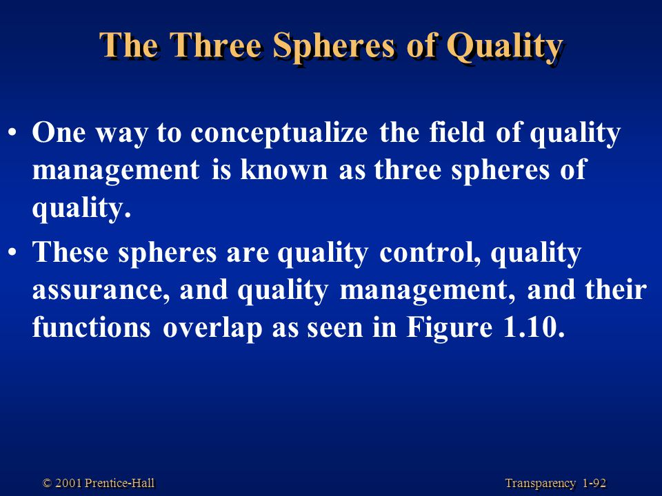 Transparency 1-92 © 2001 Prentice-Hall The Three Spheres of Quality One way to conceptualize the field of quality management is known as three spheres