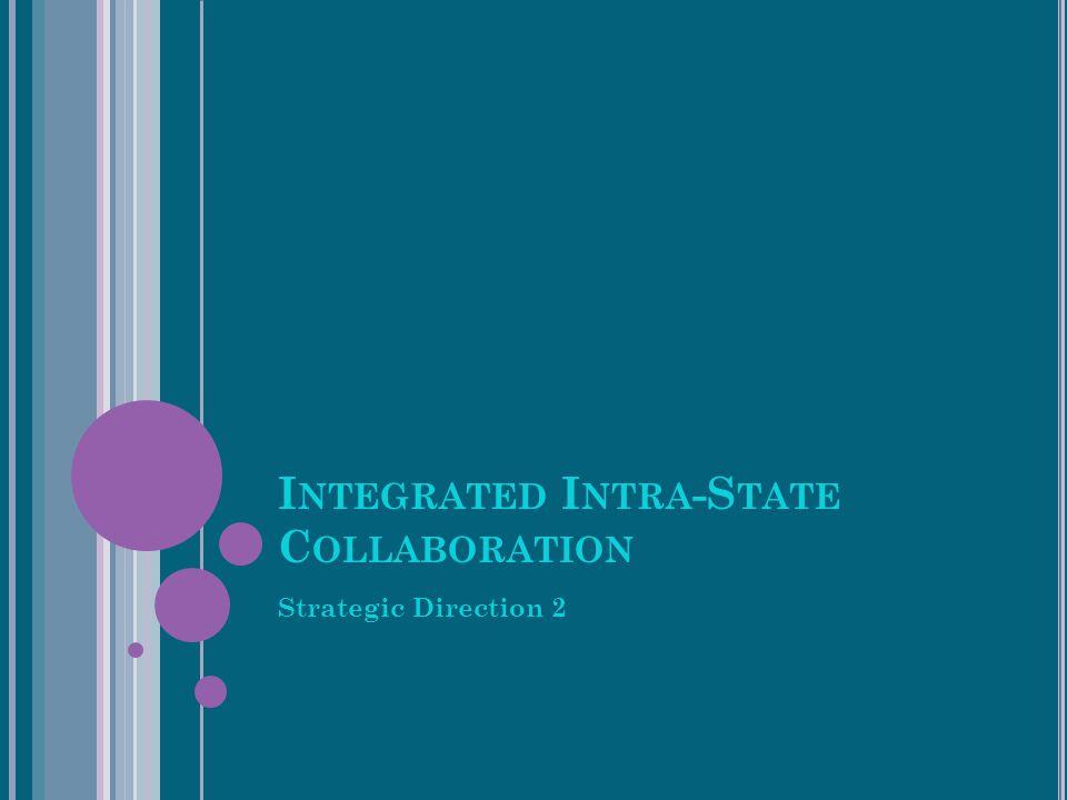 I NTEGRATED I NTRA -S TATE C OLLABORATION Strategic Direction 2