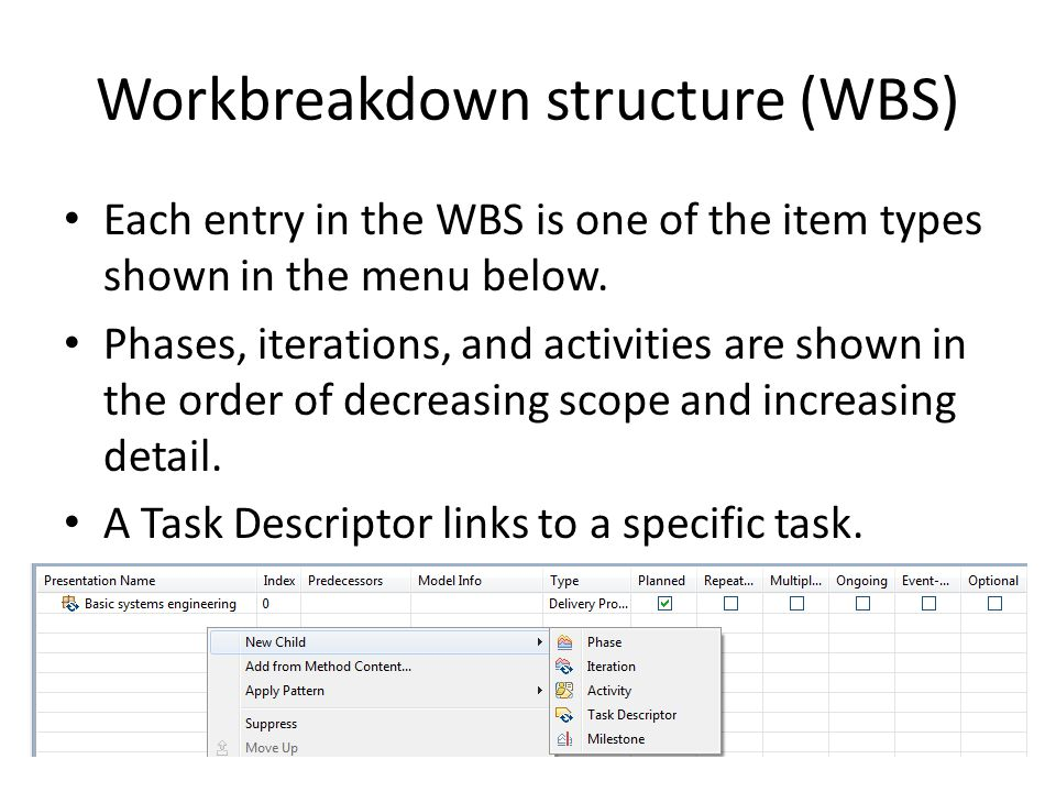 Workbreakdown structure (WBS) Each entry in the WBS is one of the item types shown in the menu below.