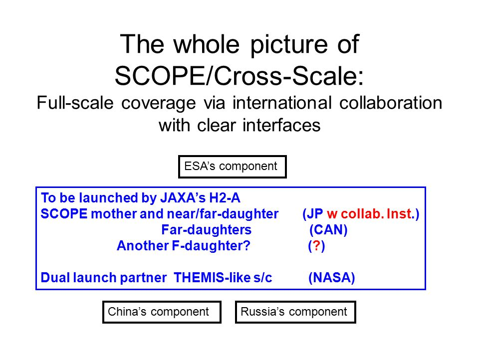 The whole picture of SCOPE/Cross-Scale: Full-scale coverage via international collaboration with clear interfaces ESA's component China's componentRussia's component To be launched by JAXA's H2-A SCOPE mother and near/far-daughter (JP w collab.