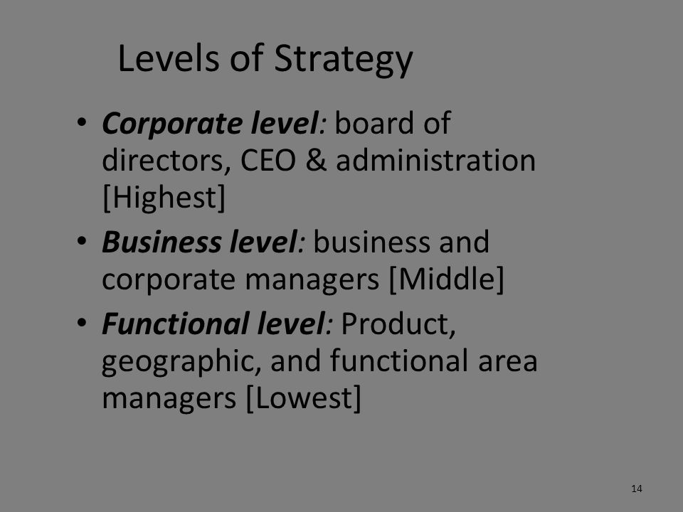 Ex. 1.2 Alternative Strategic Management Structures 15