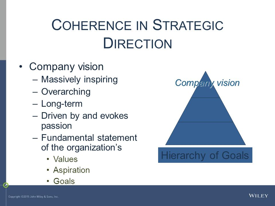 C OHERENCE IN S TRATEGIC D IRECTION Company vision –Massively inspiring –Overarching –Long-term –Driven by and evokes passion –Fundamental statement of the organization's Values Aspiration Goals Hierarchy of Goals Company vision