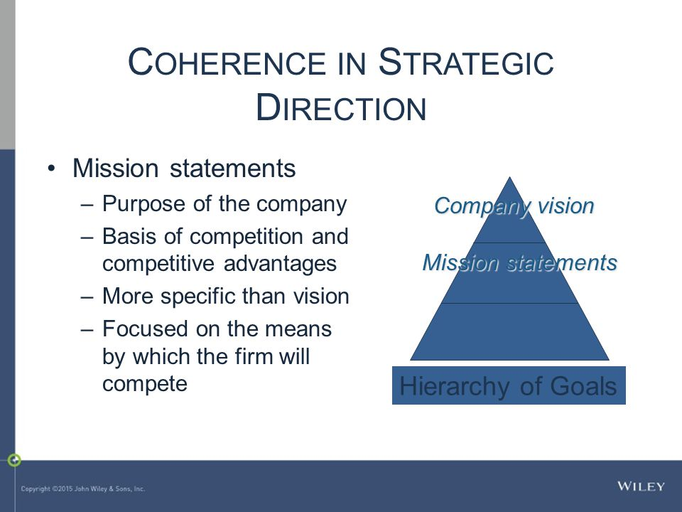 C OHERENCE IN S TRATEGIC D IRECTION Mission statements –Purpose of the company –Basis of competition and competitive advantages –More specific than vision –Focused on the means by which the firm will compete Hierarchy of Goals Company vision Mission statements