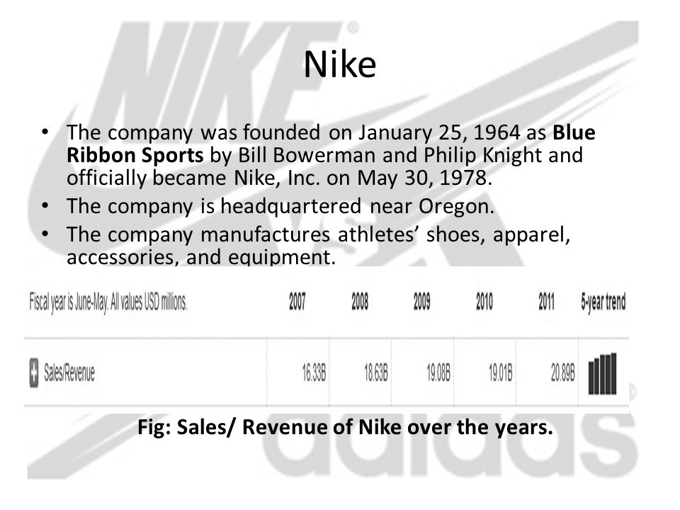 Nike The company was founded on January 25, 1964 as Blue Ribbon Sports by Bill Bowerman and Philip Knight and officially became Nike, Inc. on May 30,